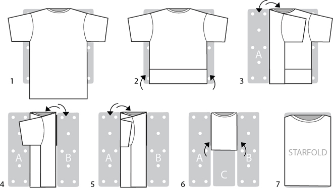 A Or B How To Fold A T Shirt The Bump