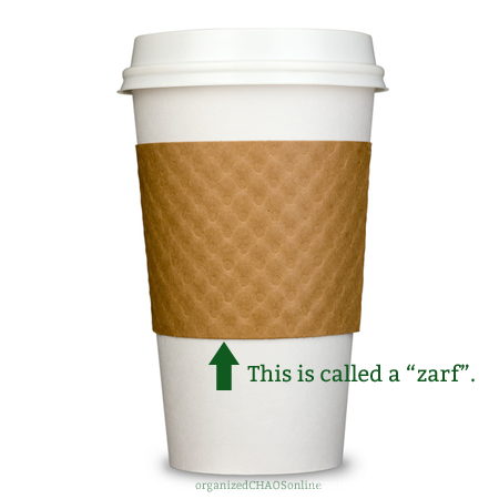 coffee mug | organizedCHAOSonline
